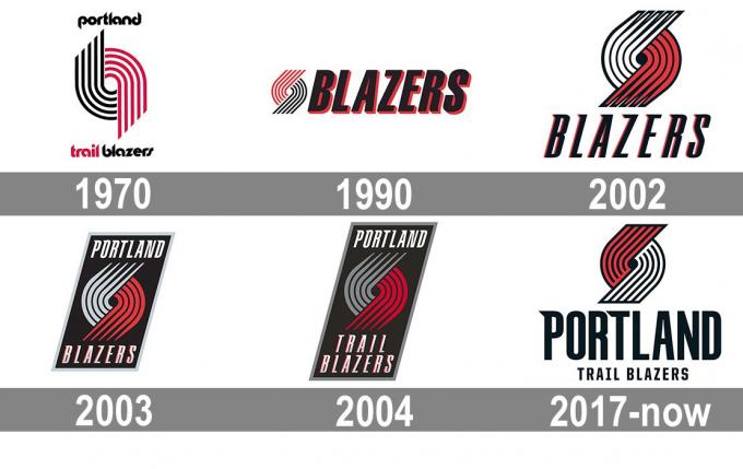 Washington Wizards vs. Portland Trail Blazers at Capital One Arena