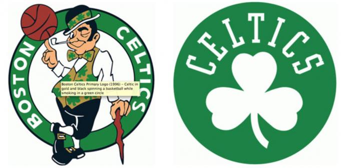 Washington Wizards vs. Boston Celtics at Capital One Arena
