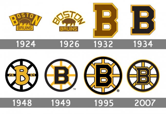 Washington Capitals vs. Boston Bruins at Capital One Arena